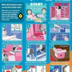 Childproofing Your Home with DreamBaby